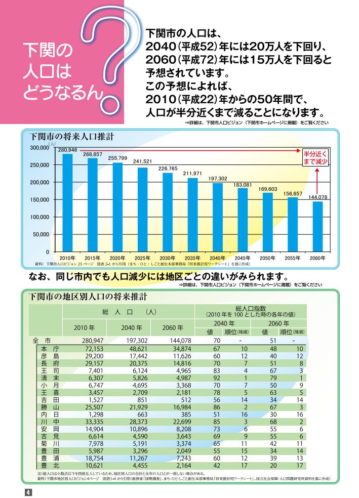 下関YEG例会(160608)④