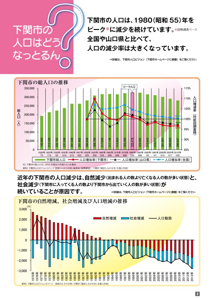 下関YEG例会(160608)③
