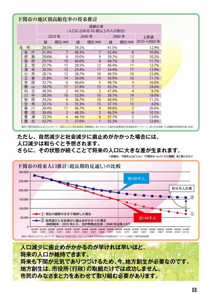 下関YEG例会(160608)⑤